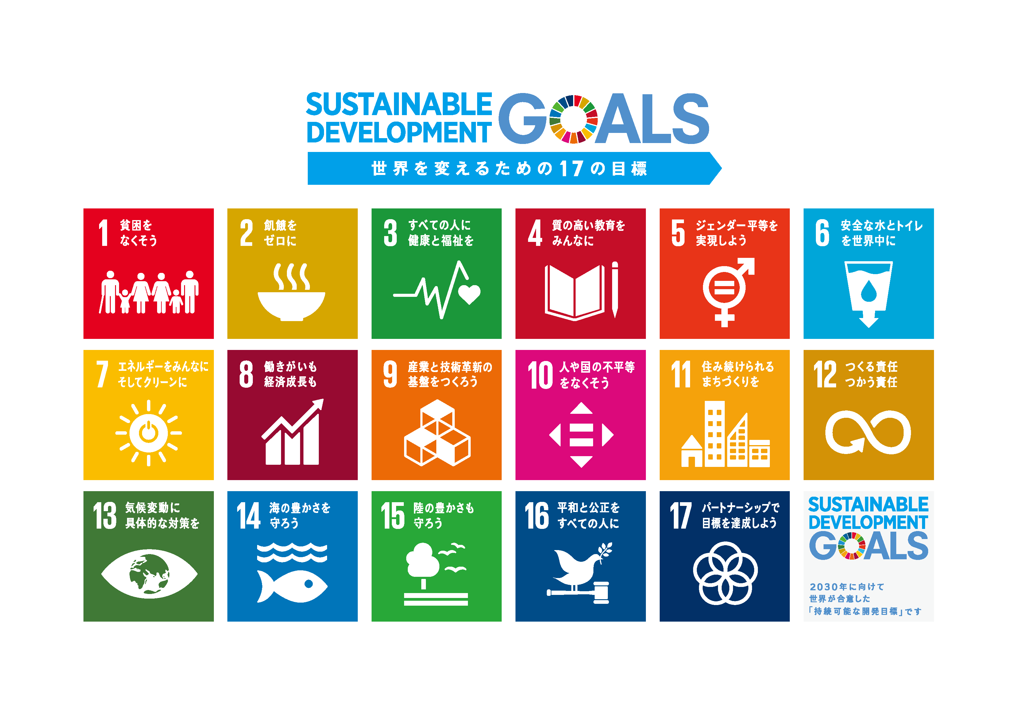 SDGs関連リンク集つくりましたー。